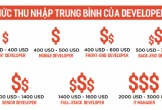 Lương IT bình quân ở Việt Nam 10-25 triệu đồng mỗi tháng