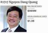 Tài sản sụt giảm, ông chủ Masan không còn là tỷ phú USD, tỷ phú Phạm Nhật Vượng cũng tụt hạng