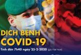 Dịch COVID-19 ngày 25-2: Trung Quốc thêm 71 người tử vong, Ý có 229 ca nhiễm