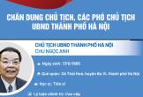 Chân dung Chủ tịch, các Phó Chủ tịch UBND thành phố Hà Nội